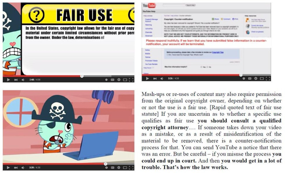 """Fair use policies from YouTube's """"Copyright School"""""""